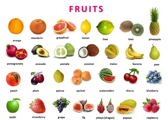 of Vegetables, Flowers n Fruits in English and Nepali Language