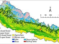 Land cover map of Nepal using Lands