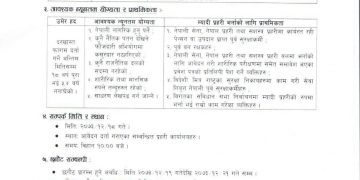 myadi prahari vacancy in Nepal