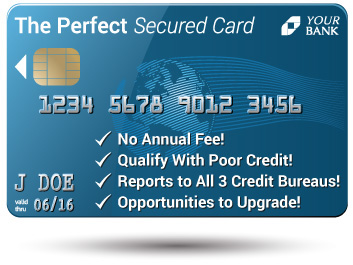 Debit Cards and Credit Cards In Nepal