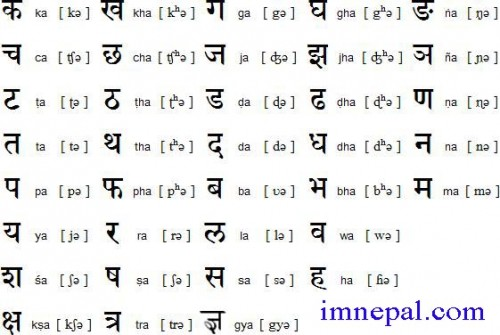 Nepali Language : Learn Basic Nepali Words That are Most Used in Nepal