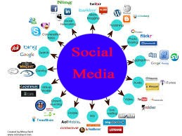 promote business by social media