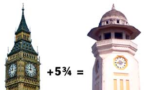 Nepal Time Difference From Other City of the World