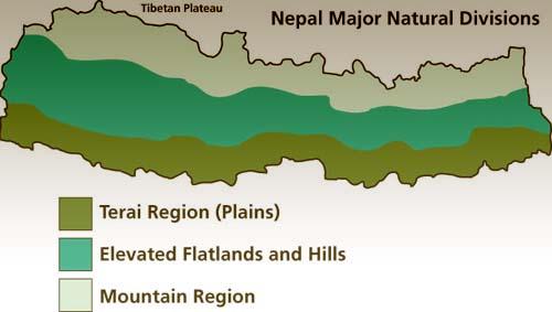 terai-area-nepal