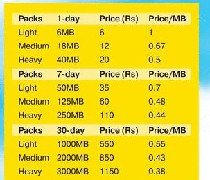 ncell-nepal-new-data-pack-tariff-weekly-monthly-daily-pictures