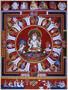 gautam buddha Nepal pictures