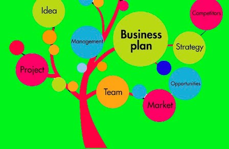 Reasons Why Do We Need Business Plan To An Entrepreneur - Importances of Business Plan in Entrepreneurship
