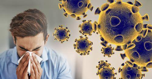 What is Novel Coronavirus? All About COVID-19 Disease