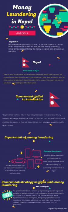 Money Laundering in Nepal